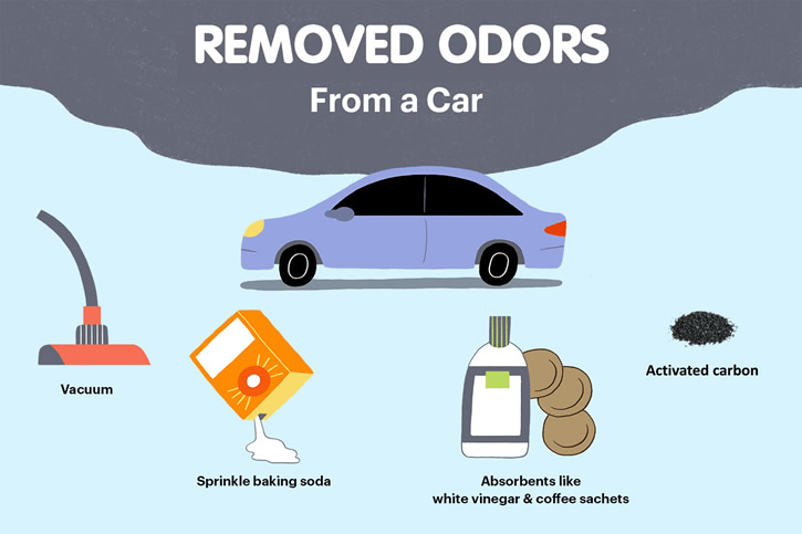 remove odors from new car